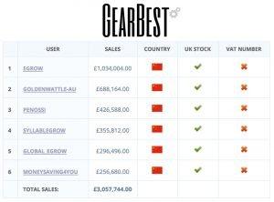 globalegrow ebay account steuerhinterziehung