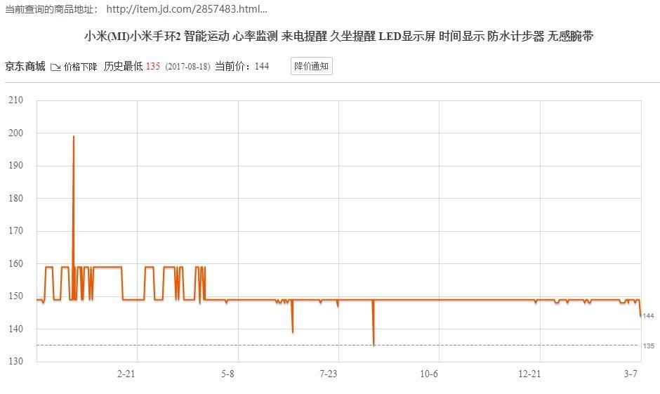 Xiaomi Mi Band 2 Preisvergleich