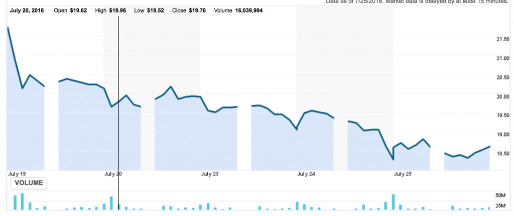 xiaomi werbeskandal aktienkurs