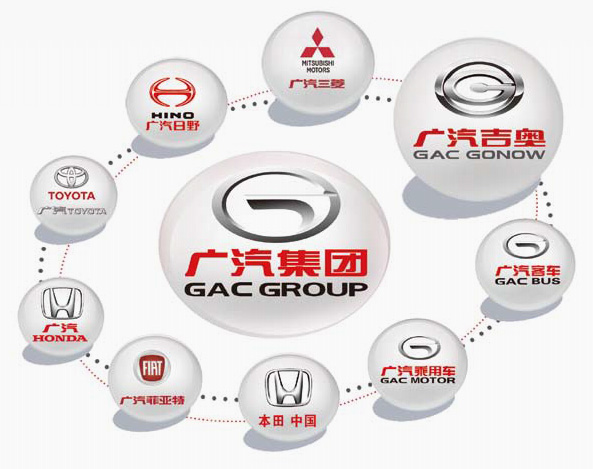China Autos Joint Venture