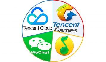 China Qurtal Gaming Cloud Tencent